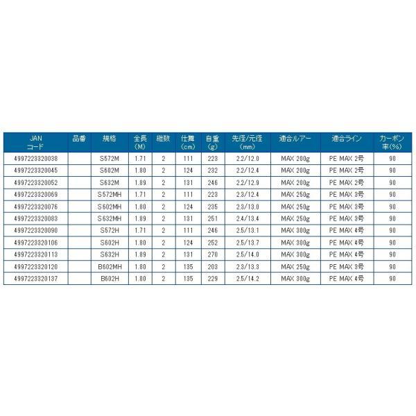 ジグファイターS632ML