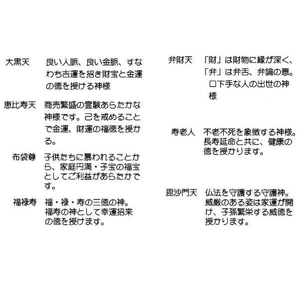 ジーグレー版画 吉岡 浩太郎作 大開運七福神「花神」(ラメ入り) touo 02