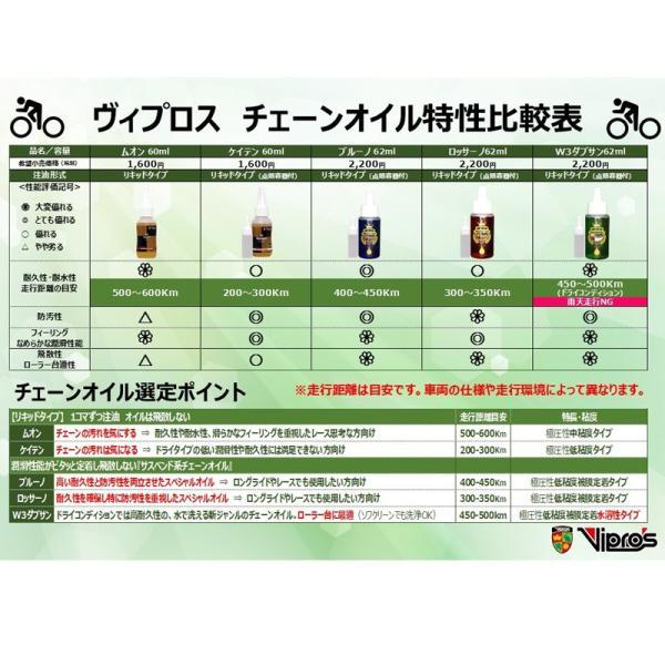 Vipros W3 (ダブサン) 62ml VS-692  潤滑剤 チェーンオイル 全国一律送料¥520- 店頭受取送料無料|toyorin|05