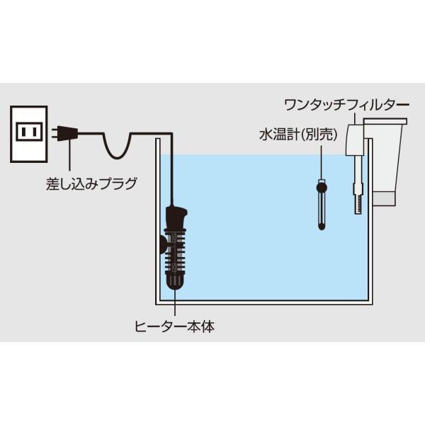 テトラ (Tetra) 26℃ミニヒーター 100W 安全カバー付|toys-ys|02