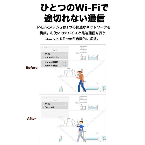 【コスパ絶好】WiFiルーター 無線LANルーター 次世代向けメッシュネットワークシステム 無線ルータ11ac/n Wi-FiシステムTP-Link  Deco M4 2ユニット tplink 13