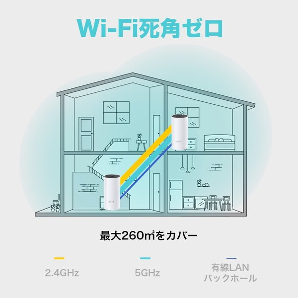 【コスパ絶好】WiFiルーター 無線LANルーター 次世代向けメッシュネットワークシステム 無線ルータ11ac/n Wi-FiシステムTP-Link  Deco M4 2ユニット tplink 06