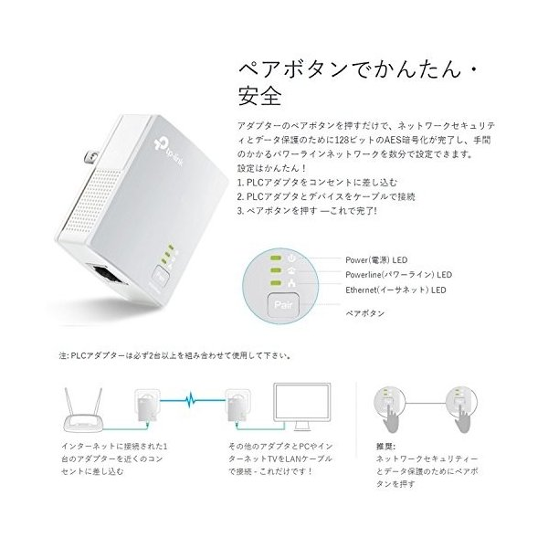 有線インターネットの範囲をパワーラインで拡張 AV600 PLCスターターキット TL-PA4010 KIT 日本総務所指定商品(2個セット)【再入荷済み】|tplink|04