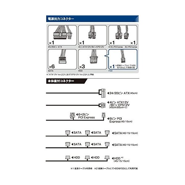 玄人志向 NEXTシリーズ 80 PLUS Bronze 600W ATX電源 KRPW-N600W/85+|trafstore|04