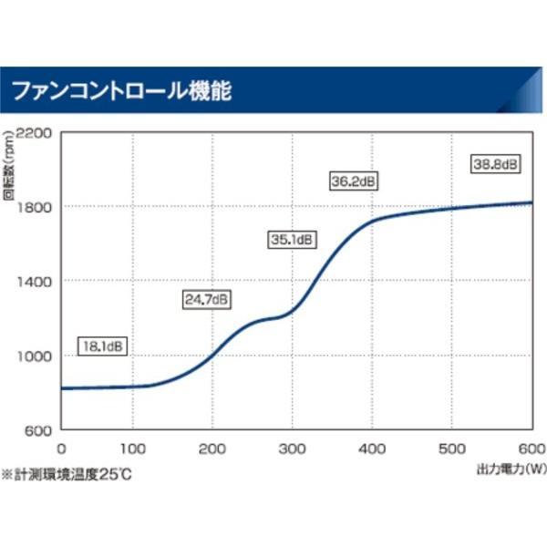 玄人志向 NEXTシリーズ 80 PLUS Bronze 600W ATX電源 KRPW-N600W/85+|trafstore|06