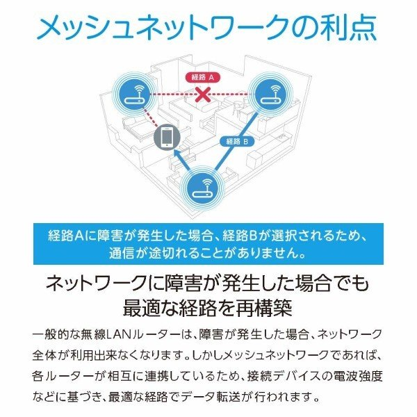 ASUS  WiFi 無線LAN ルーター RT-AC68U 11ac デュアルバンド AC1900 1300+600Mbps 最大18台 4LDK 3階建|trafstore|05