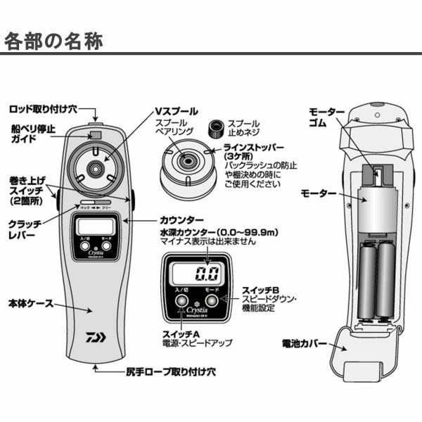 ダイワ(Daiwa) ワカサギ 電動リール クリスティア ワカサギ CR III + マットブルー