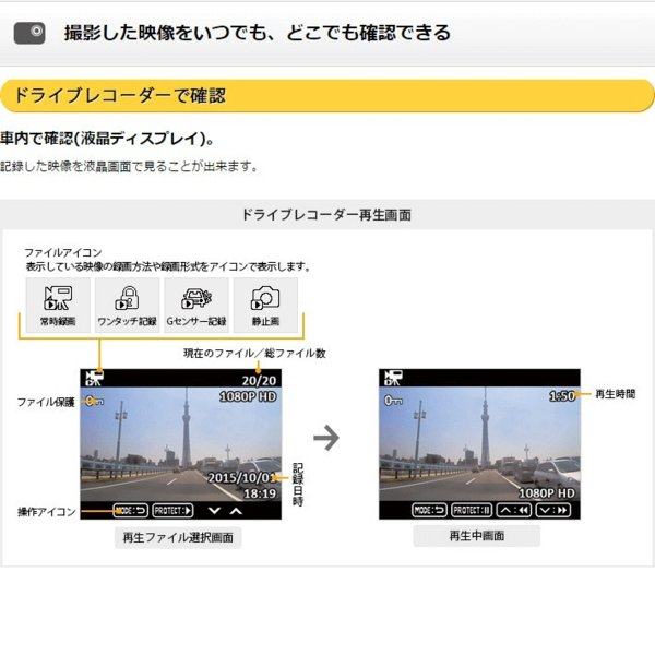 セール価格 HDR搭載で白とび黒潰れを軽減 ユピテル ドライブレコーダー DRY-WiFiV3c スイングタイプ 無線LAN内蔵 GPS&Gセンサー搭載 レンズ部可動式|trim|11