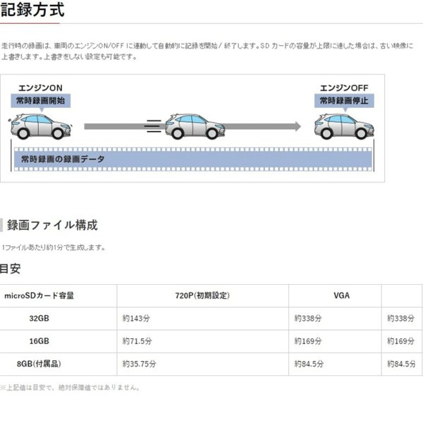 ドライブレコーダー ユピテル DRY-SV550P ブラケット一体型 Gセンサー搭載|trim|06