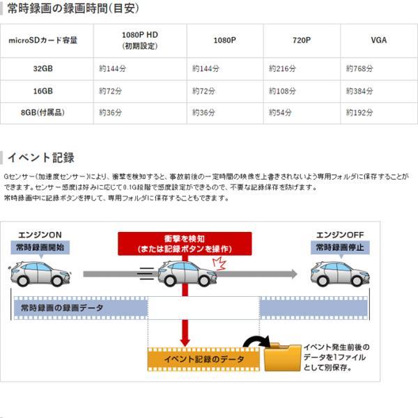 新製品 ドライブレコーダーユピテル SN-ST5000P 夜間も鮮明STARVIS搭載 SUPER NIGHTモデル GPS&Gセンサー&HDR搭載 FullHD|trim|16