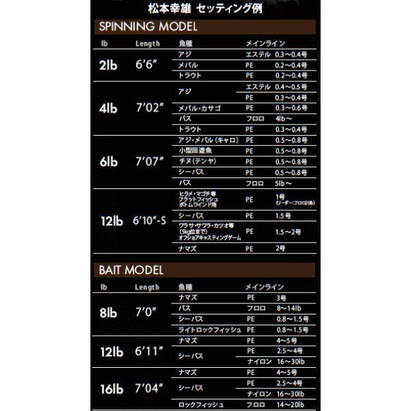 """ロデオクラフト フォーナインマイスター・ホワイトウルフ【7'07"""" 6LB CLASS】スピニングモデル"""