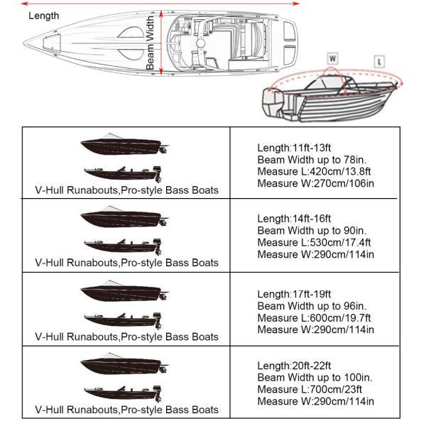 ボートカバー 防水 グレー色あせしない UV プロテクト スピードボートカバー ボート備品|trueblue|02