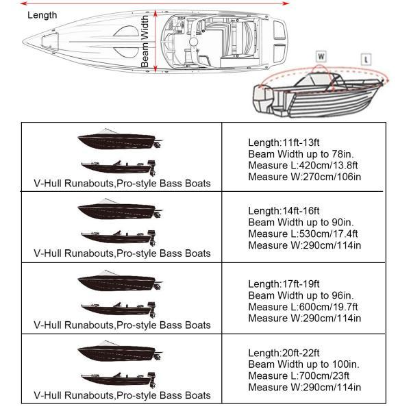 ボートカバー 防水 ブラック 色あせしない UV プロテクト スピードボートカバー|trueblue|05