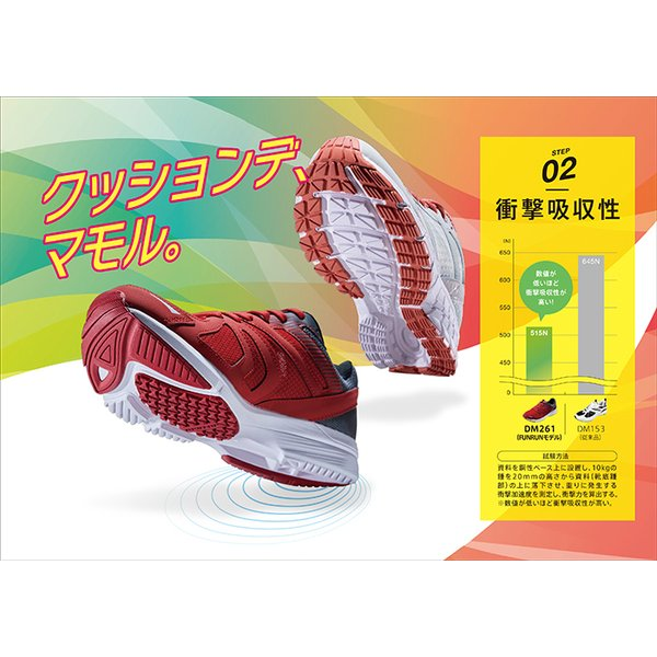 靴 スニーカー メンズ DUNLOP ダンロップ モータースポーツ マックスランライトM261 DM261|tsubame-mall|04