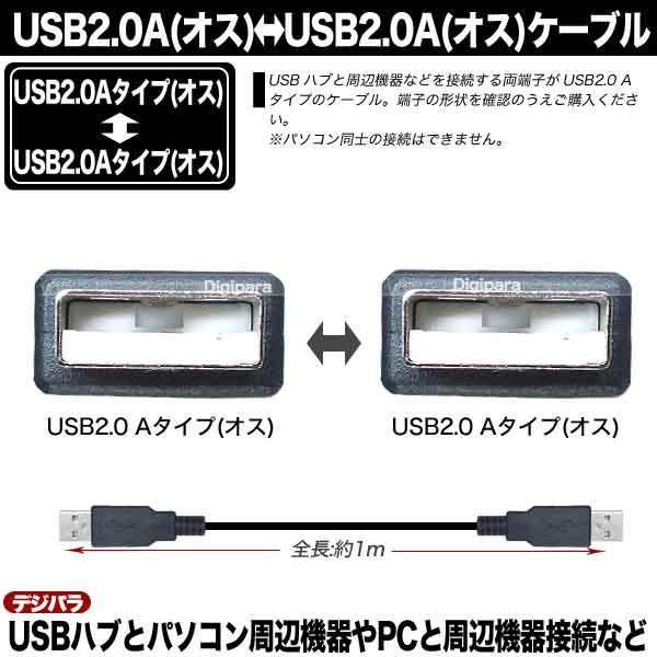 USBケーブル 1m USB2.0Aタイプ(オス)-USB2.0Aタイプ(オス)  USBハブ 周辺機器接続等 COMON 2AA-10 C13399 tsuhan-express 03