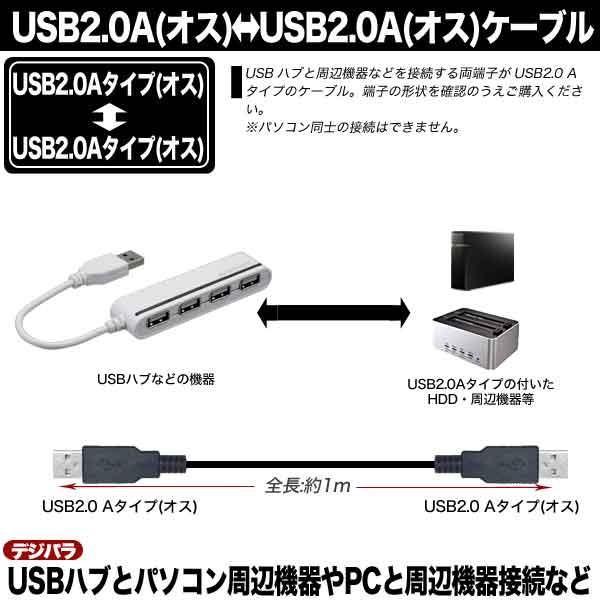 USBケーブル 1m USB2.0Aタイプ(オス)-USB2.0Aタイプ(オス)  USBハブ 周辺機器接続等 COMON 2AA-10 C13399 tsuhan-express 04