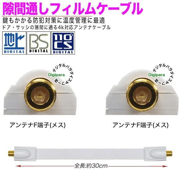 フイルムアンテナケーブル薄さ 0.25mm F端子(メス)⇔F端子(メス)長さ:約24cm 75Ω・ COMON F-FL ・ 隙間通し デジパラ C83965|tsuhan-express|02