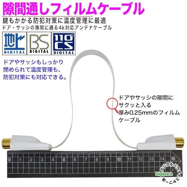 フイルムアンテナケーブル薄さ 0.25mm F端子(メス)⇔F端子(メス)長さ:約24cm 75Ω・ COMON F-FL ・ 隙間通し デジパラ C83965|tsuhan-express|05