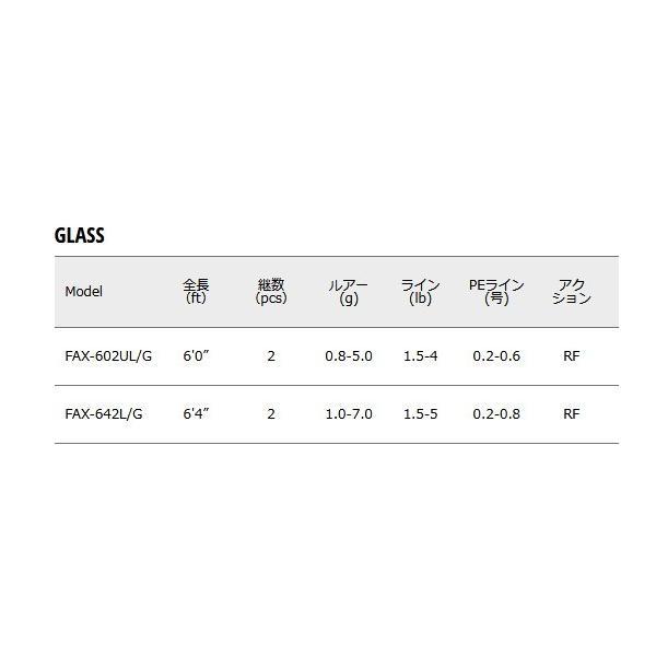メジャークラフト NEW ファインテール エリア (グラスモデル) FAX-602UL/G / トラウトロッド (お取り寄せ商品)