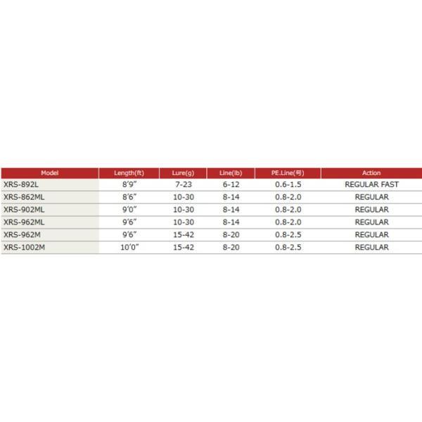 メジャークラフト クロスライド シーバスモデル XRS-962ML  (お取り寄せ商品) (セール対象商品 5/7(火)12:59まで)