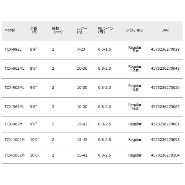 メジャークラフト トリプルクロス シーバス TCX-862ML (お取り寄せ商品) (セール対象商品 5/7(火)12:59まで)