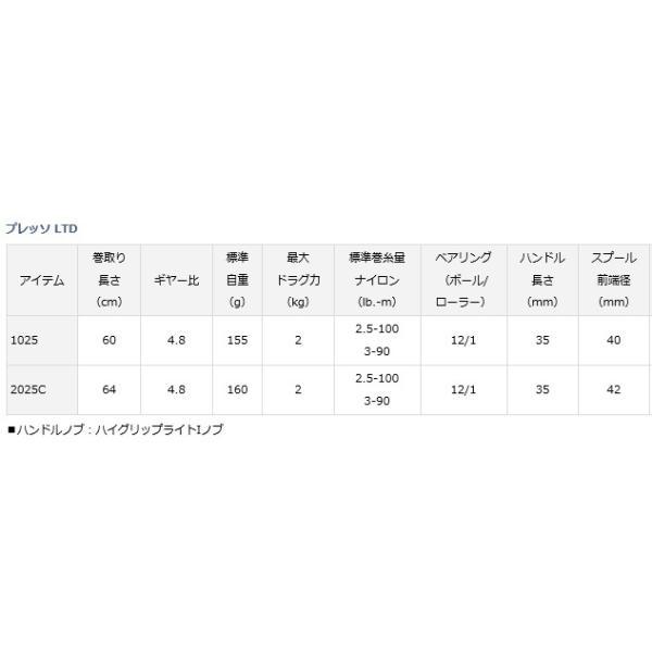 Daiwa 17 Presso Limited 1025 From Japan