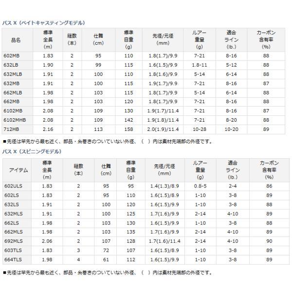 ダイワ バスエックス 6102MB (セール対象商品 5/7(火)12:59まで)