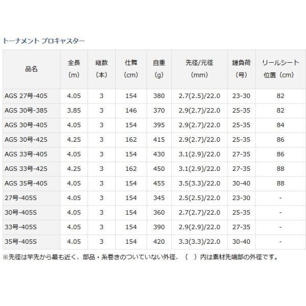 ダイワ トーナメント プロキャスター 27号-405S / 投げ竿 (大型商品 代引不可) (O01) (D01)