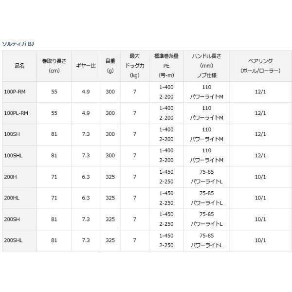 ダイワ ソルティガ BJ 200SH 右ハンドル / ベイトリール () (D01) (O01) (セール対象商品 5/7(火)12:59まで)