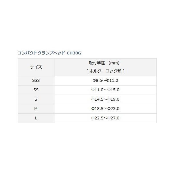 ダイワ コンパクトクランプヘッド CH30G Mサイズ (O01) (D01) (セール対象商品 5/7(火)12:59まで)