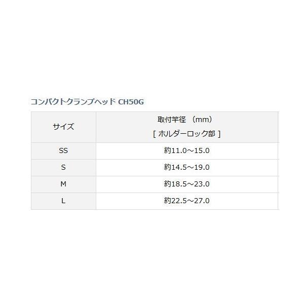 ダイワ コンパクトクランプヘッド CH50G Mサイズ (O01) (D01) (セール対象商品 5/7(火)12:59まで)