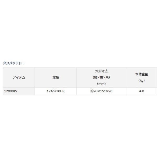 (数量限定セール) ダイワ タフバッテリー 12000 IV / 電動リール バッテリー|tsuribitokan-masuda|02