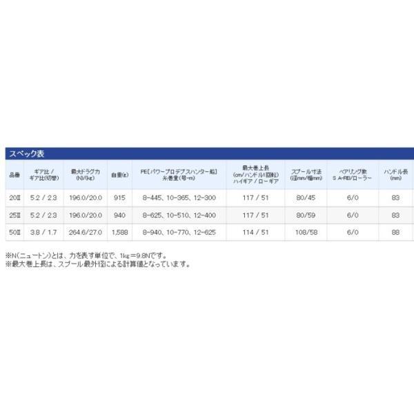 シマノ タリカ 50II / トローリングリール (S01) (O01) () (セール対象商品 5/7(火)12:59まで)
