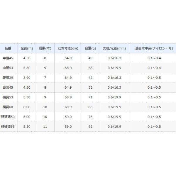 シマノ 寒流 NI 硬調39 / 渓流竿 (O01) (S01) (セール対象商品 5/7(火)12:59まで)