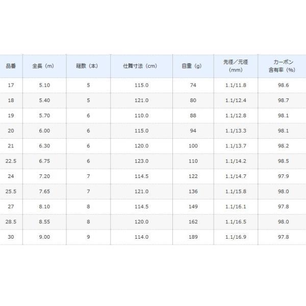シマノ 飛天弓 閃光 L  (ひてんきゅう せんこうL) 27 / へら竿 (O01) (S01)
