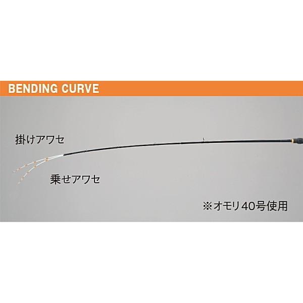 (ポイント3倍) がまかつ がま船 タチウオテンヤ SR 掛けアワセ 175 / 船竿