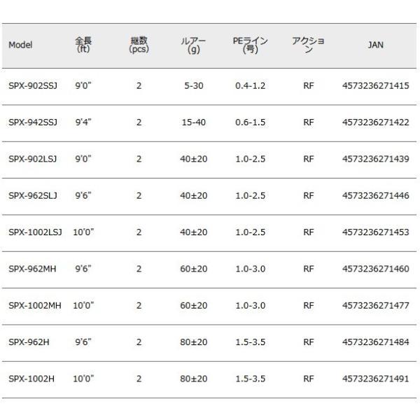 (ポイント3倍) メジャークラフト NEW ソルパラ ショアジギング SPX-942SSJ (お取り寄せ商品)