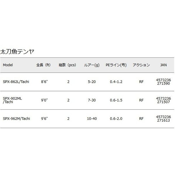 (ポイント3倍) メジャークラフト NEW ソルパラ 太刀魚テンヤ SPX-902ML / Tachi (お取り寄せ商品)