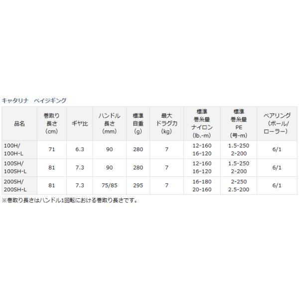 (ポイント2倍) ダイワ 15 キャタリナ ベイジギング 100H-L 左ハンドル   (D01) (O01)