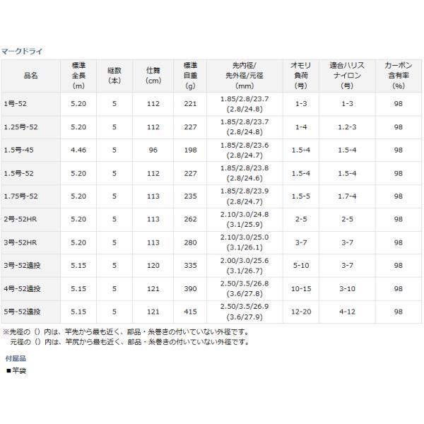 (ポイント3倍) 磯竿 ダイワ マークドライ 2号-52HR (D01) (O01)