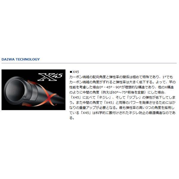 船竿 ダイワ アナリスター 64 50-235  (お取り寄せ商品)|tsuribitokan|03