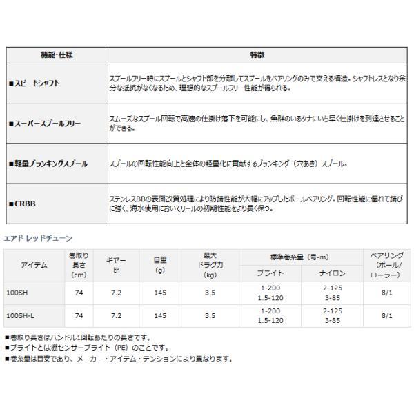 ダイワ エアド レッドチューン 100SH-L 左ハンドル|tsuribitokan|04