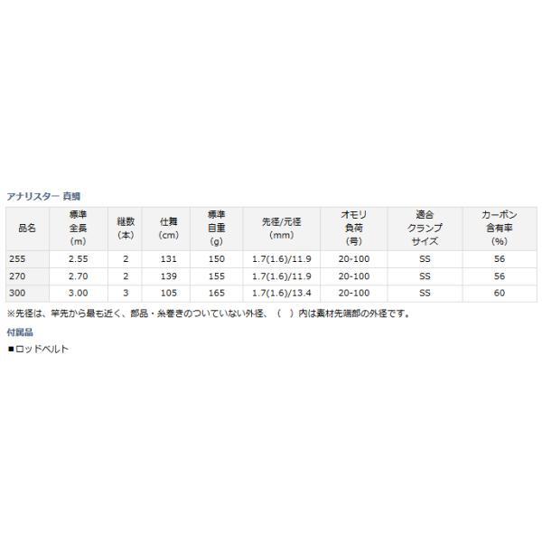 船竿 ダイワ アナリスター 真鯛 270  [お取り寄せ商品] tsuribitokan 05