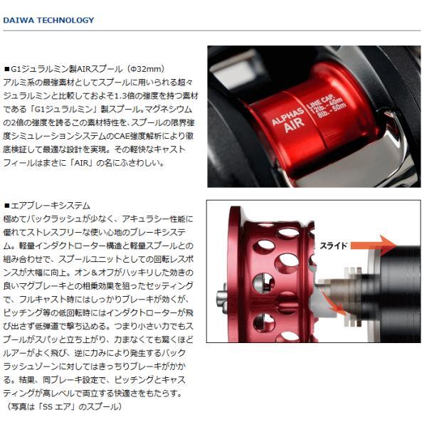 ダイワ アルファス エア 5.8R 右ハンドル (送料無料)|tsuribitokan|02