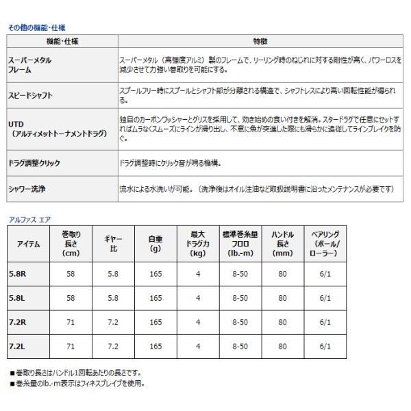 ダイワ アルファス エア 5.8R 右ハンドル (送料無料)|tsuribitokan|04