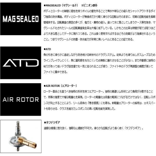 (ポイント2倍) ダイワ 19 レグザ LT 5000D-CXH / スピニングリール