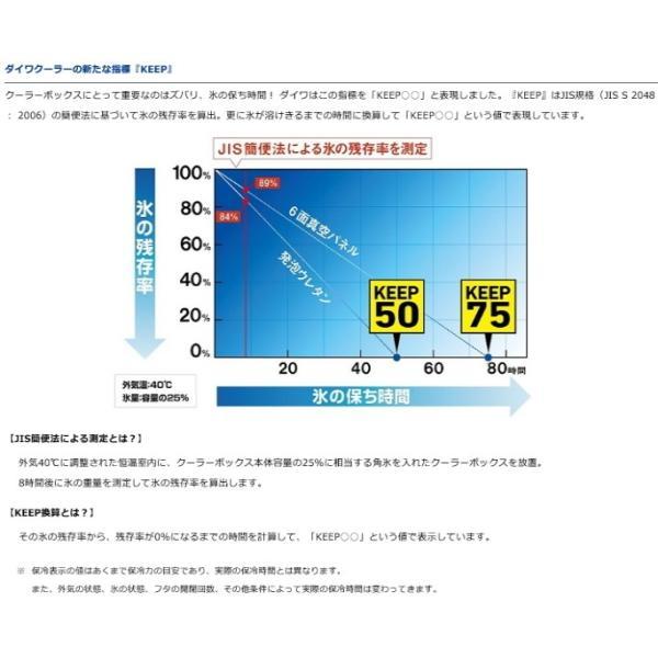 ダイワ プロバイザー HD ZSS 2700EX Hシルバー / クーラーボックス|tsuribitokan|04
