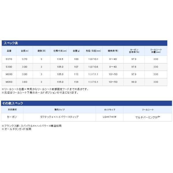 (ポイント3倍) 船竿 シマノ バイオインパクトX メバル M300  (O01) (S01)