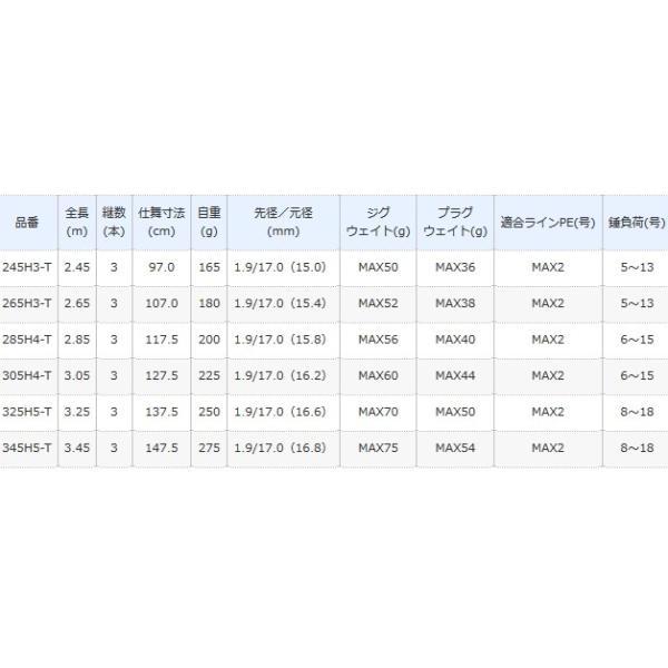(ポイント3倍) シマノ ボーダレス (振出キャスティング仕様) 345H5-T (O01) (S01) (大型商品 代引不可)