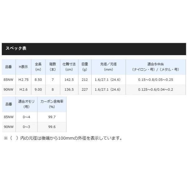 シマノ プロセレクト MI 90NW / 鮎竿 (S01) (O01)